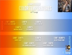 6-Tips-to-Understanding-White-Balance-and-Color-Temperature