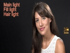 Portrait-Lighting-Tutorial-How-to-Use-the-Main,-Fill,-Hair,-Background,-and-Kicker-Lights