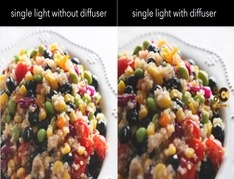 Video-Series-for-Food-Bloggers-Food-Blogging-Food-Blogs-FOOD-PHOTOGRAPHY-ARTIFICIAL-LIGHTING